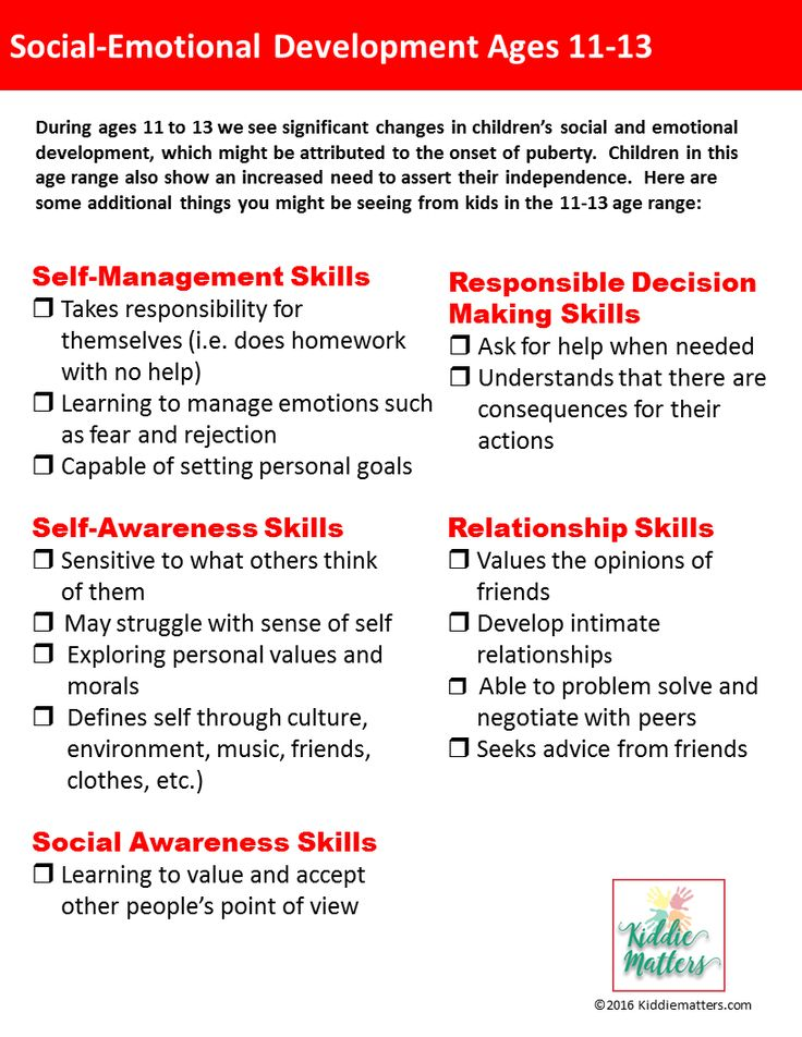 Erikson's stages of psychosocial development