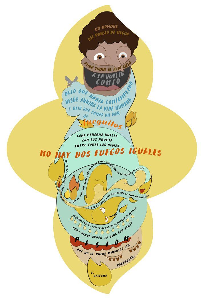 Ilustración vectorial plegable del cuento Mar de Fueguitos por E.Galeano (cara interna)