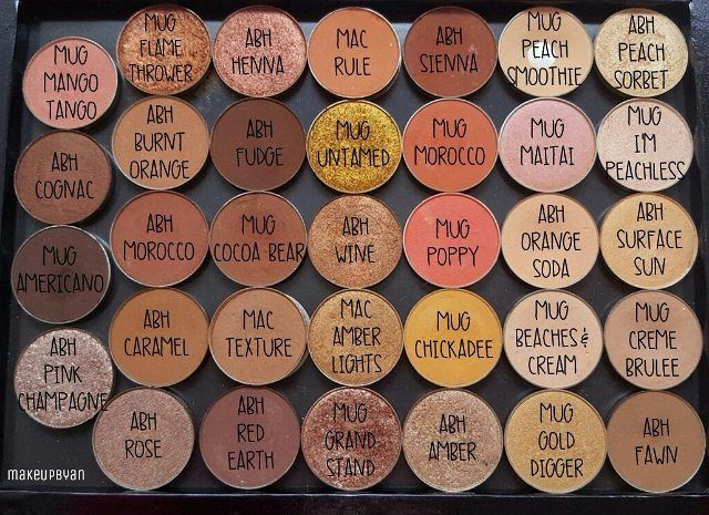 MY WARM EYESHADOW PALETTE , filled with all my favorite warm eyeshadows. I always enjoy watching those pictures so why not make one myself!  I hope this gives you some inspiration   ABH stands for @anastasiabeverlyhills  MUG stands for @makeupgeekcosmetics  MAC stands for @maccosmetics