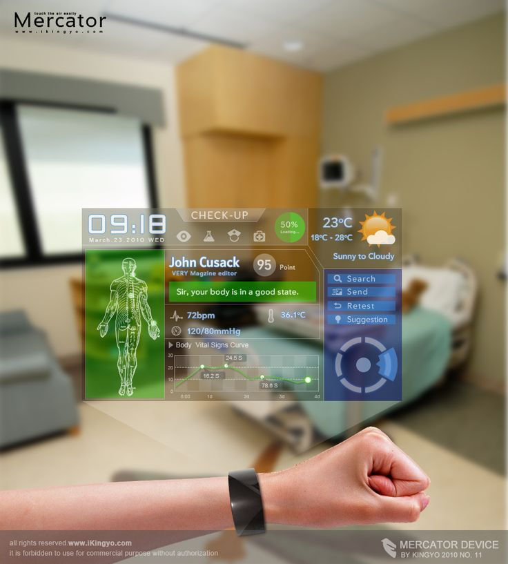 A bracelet that also projects a holographic, interactive screen right in front of you.  Concept from kingyo.