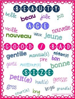 Do your French students have trouble remembering which adjectives come before nouns?  This FREE printable poster and reference guide will help you teach and help them remember!Using the BAGS acronym, students can remember the correct placement.  The poster gives examples of adjectives for the categories, and the reference guide explains a few tricky exceptions (like grand).Enjoy!