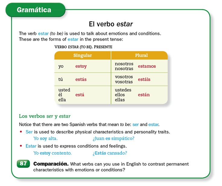 El verbo estar. Free resources for Spanish teachers