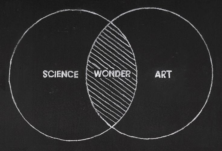 Science + Art = Wonder    #sciart