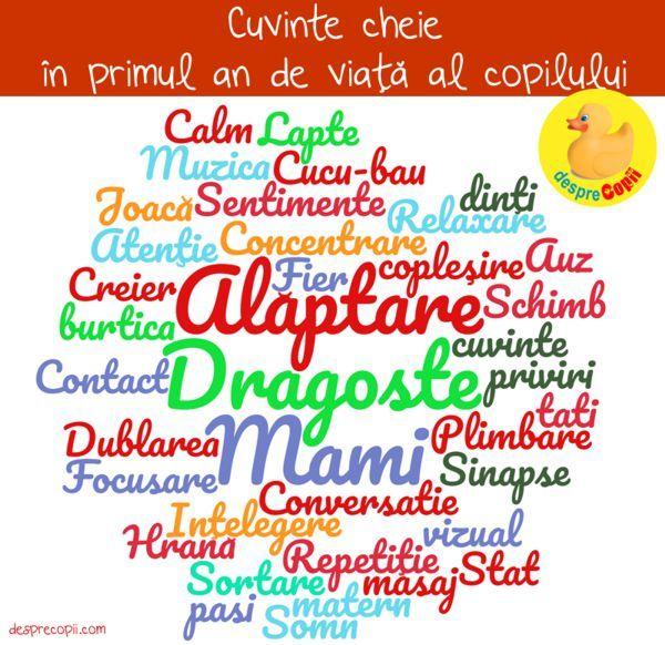Cuvinte cheie in primul an de viata al copilului - si cum influenteaza acestea dezvoltarea creierului sau   Desprecopii.com