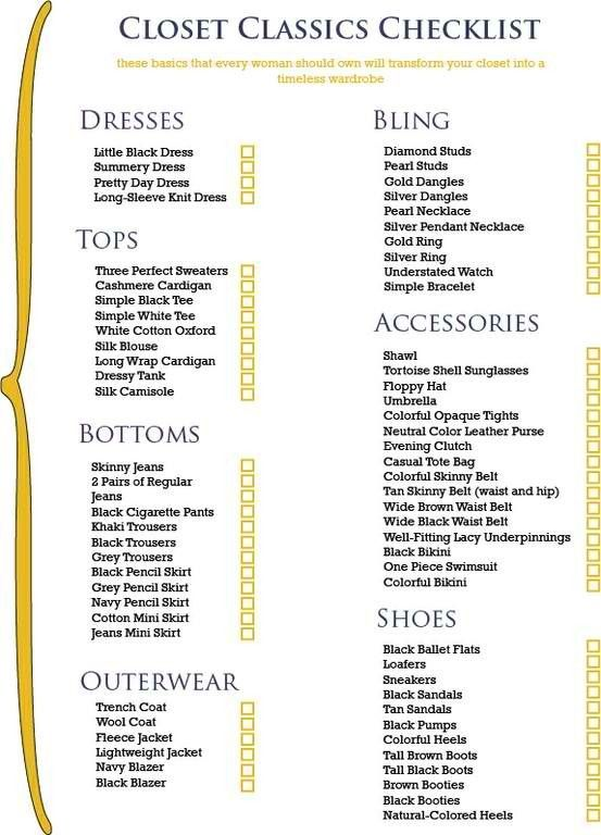 CLOSET CLASSICS CHECKLIST - CLOTHING ESSENTIALS
