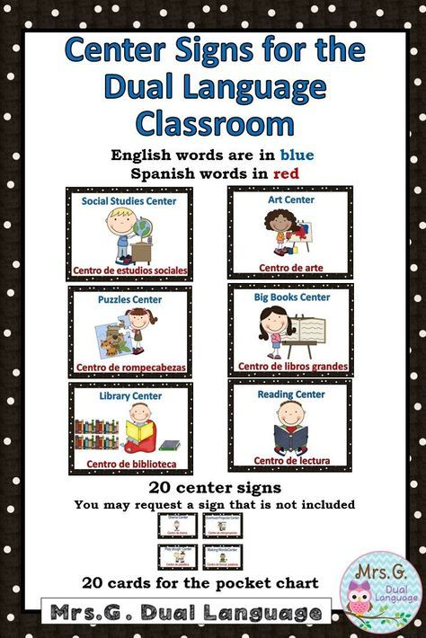 This set of center or station signs are designed to label the Bilingual or Dual Language Classroom. English words are in blue and Spanish words are in red, for those following the Gomez & Gomez model.