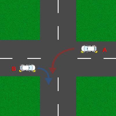 Vraag 1 Geef de volgorde van voorrang of voor laten gaan: A. auto A, auto B B. auto B, auto A