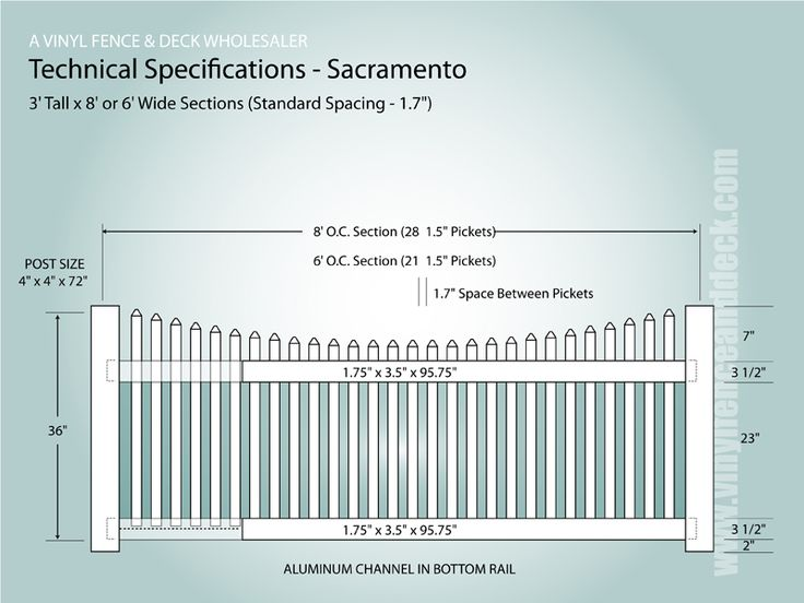 Sacramento Picket Fence - Vinyl Picket Fence - Factory Direct