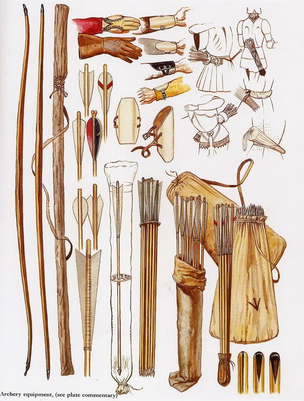 Here is an artists rendering from English Longbowman, 1330-1515 by Clive Bartlett. It shows a few period options and typical use.
