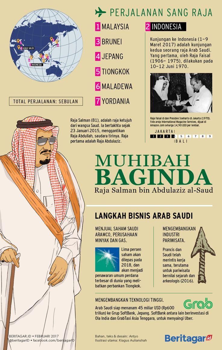 UANG, SAUDARA | Selain mempererat persahabatan, Raja Salman datang dari Arab Saudi untuk memperluas cakupan bisnis kerajaan.