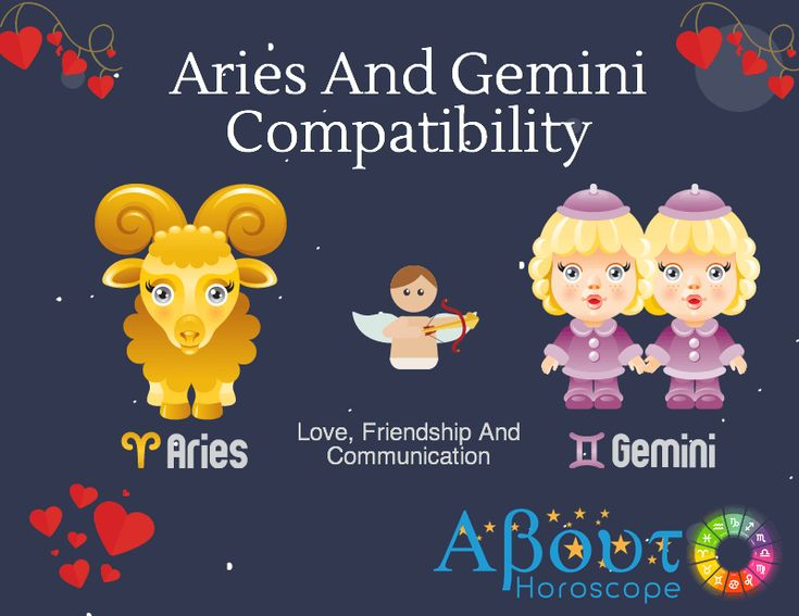 Explore the compatibility between Aries ♈ And Gemini ♊ zodiac signs. Learn about their love match, friendship and communication.