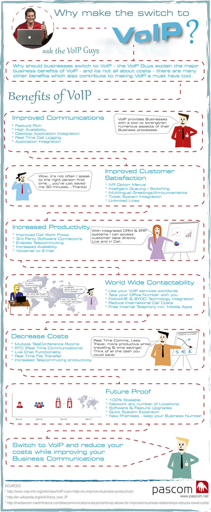 16 best up telecom images on pinterest infographic info graphics how can voip benefit businesses what are the advantages of using voice over ip fandeluxe Choice Image