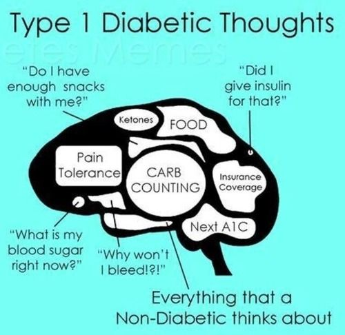 Diabetes Quotes 104 Best Liveabetes Images On Pinterest  Diabetes Awareness Type 1 .