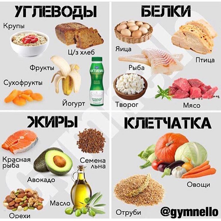 Белки и углеводы похудеть