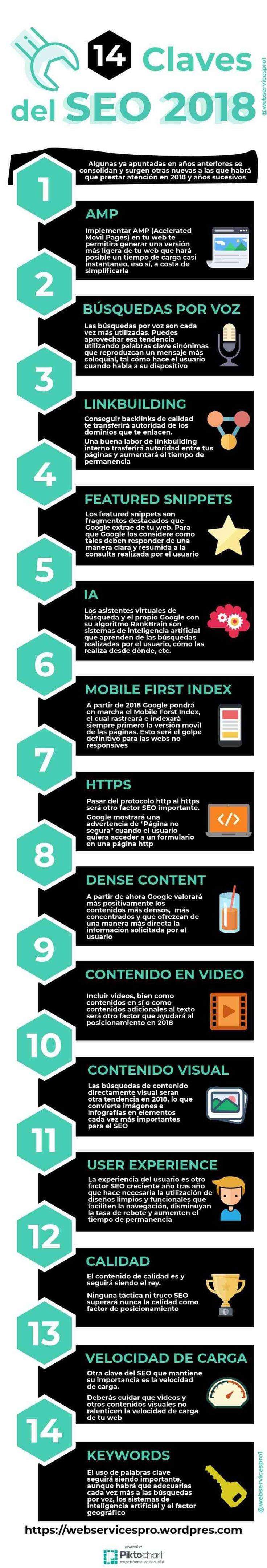 Infografía con 14 factores clave del SEO para 2018. #marketing