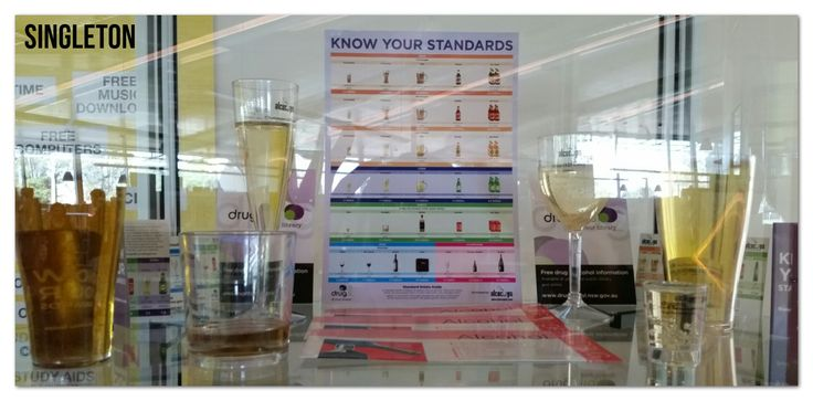Singleton Library - display for Know Your Standards Week 2015