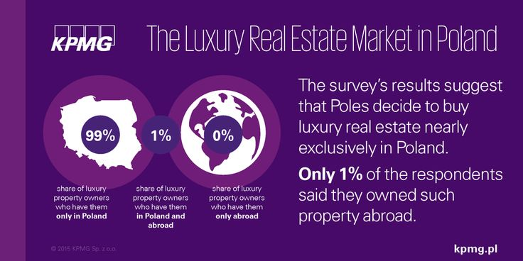 Poles decide to buy luxury realestate nearly exclusively in Poland #realestate #KPMG #Property #KPMGPoland #Poland