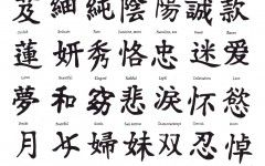Tattoo Fonts Desktop Backgrounds