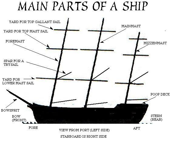 50 best ships images on pinterest