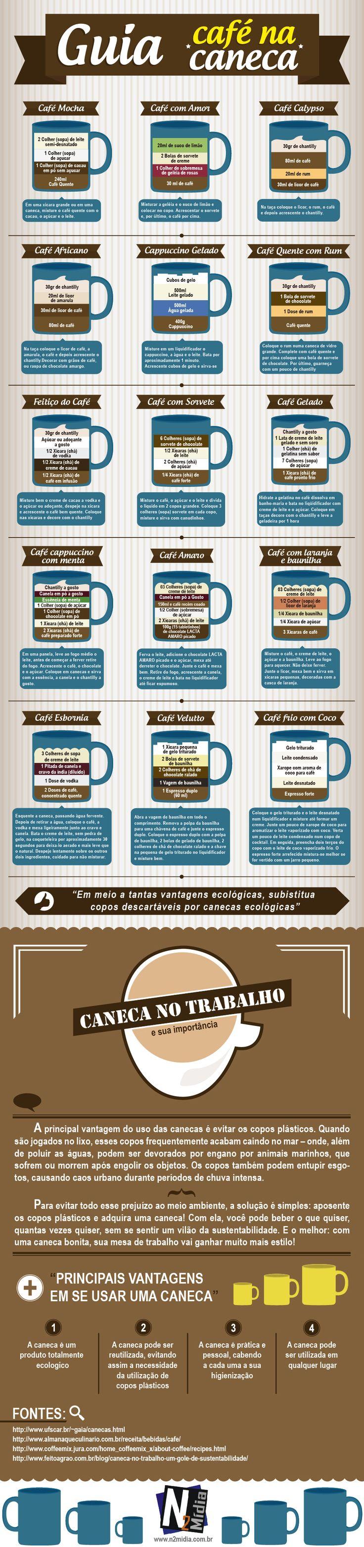 Confira nosso guia de modo de preparo de café feito em canecas, nesse infográfico voce aprende facilmente a preparar diversos tipos de cafés , tais
