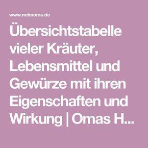 Übersichtstabelle vieler Kräuter, Lebensmittel und Gewürze mit ihren Eigenschaften und Wirkung | Omas Hausmittel | NetMoms.de