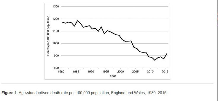 Healthcare Funding Cuts Most Likely Cause Of High Mortality Rate In UK Study Proposes