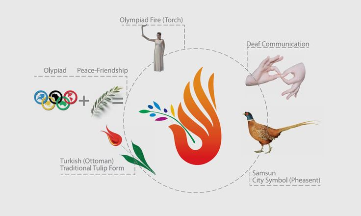 Deaflympics 2017 Samsun