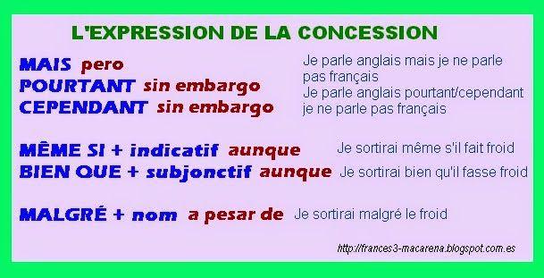 la concession