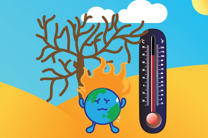 facts about global warming you should know essay Facts about global warming you should know  global warming essay: facts about global warming in a global warming essay the writer can mention:.