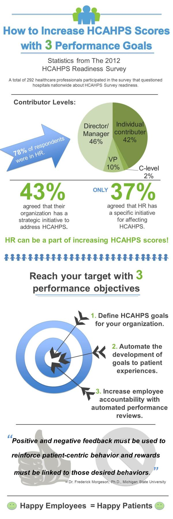 How to Increase HCAHPS Scores with 3 Performance Goals Infographic