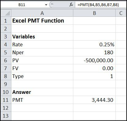 The Excel PMT function is used to calculate the payment (Pmt) in time value of money calculations. Its syntax is PMT (Rate, Nper, PV, FV, Type).