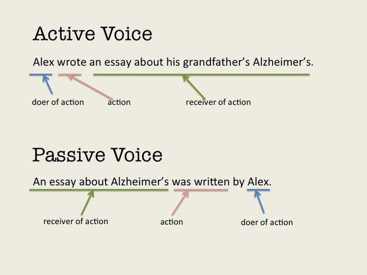 passive voice in essay writing Passive voice definition and examples search the site go languages english grammar  developing effective essays commonly confused words questions & answers exercises & quizzes  when.