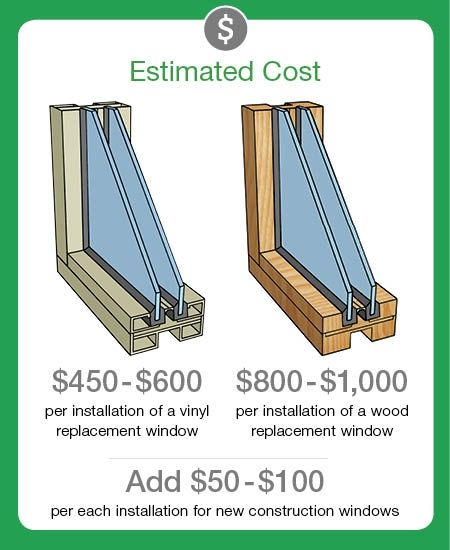 How Much Does It Cost to Replace Windows? | Angies List