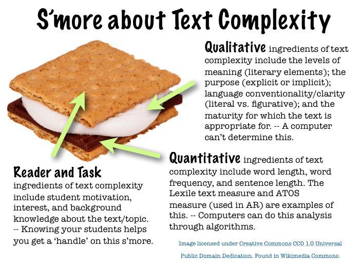 A little help understanding text complexity.
