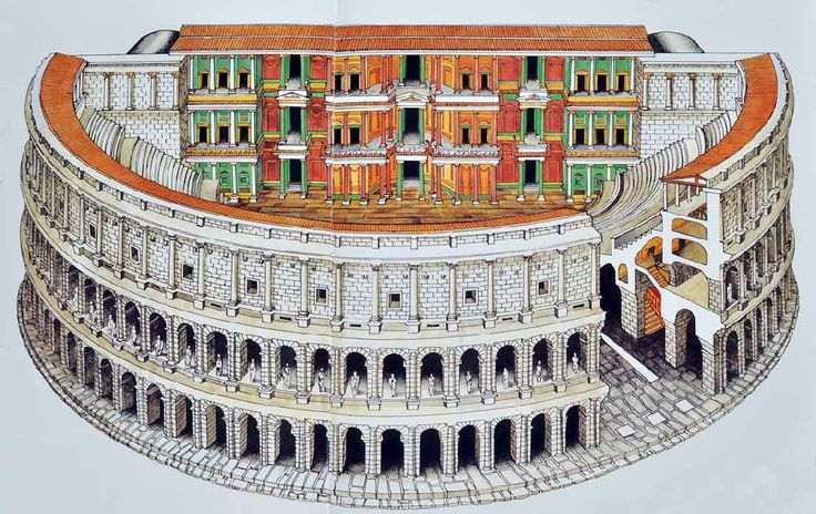 Reconstruction of Theatre of Marcellus (Latin: Theatrum Marcelli), built in the closing years of the Roman Republic.