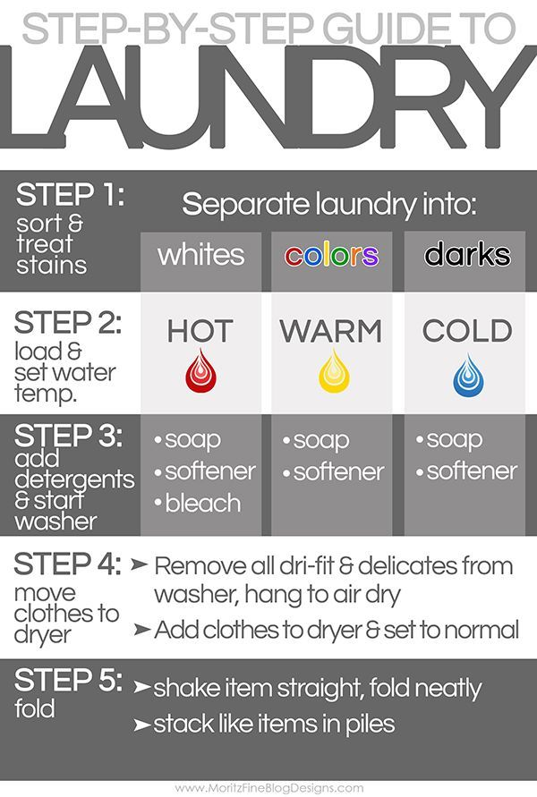 how to do the laundry efficiently While laundry may not be a favorite of many, you can actually learn to fall in love with the chore just by knowing how to do the task efficiently.