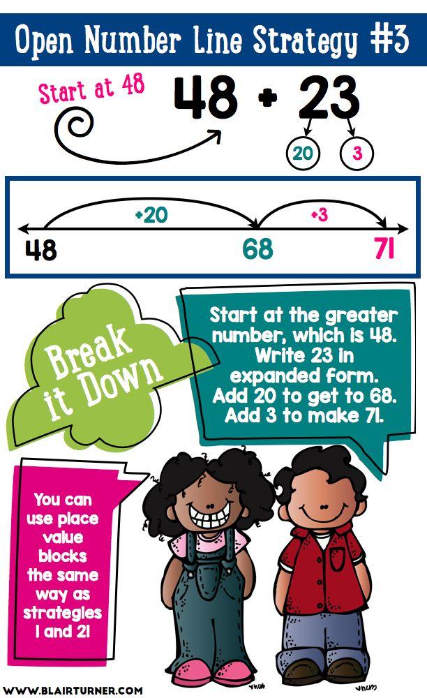 18 best Math Strategies images on Pinterest | Addition strategies ...