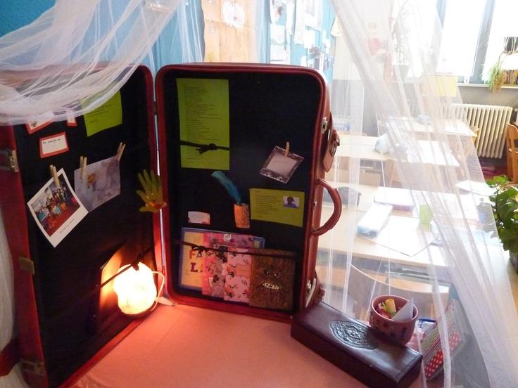 Een oude valies als 'muurtje' waar je schrijfsels van de kinderen aan kan hangen of bevestigen. Doordat een gedeelte doorzichtig blijft met de klamboe, hebben de kinderen het gevoel op hun eigen plekje te zitten en toch op afstand mee te kunnen volgen wat er in de klas gebeurt.
