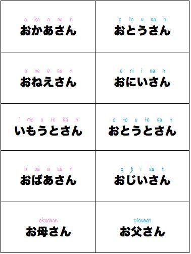 Being respectful towards the family members of others in Japanese! #Japanese #kazoku #Japanesefamilies #hiragana #kanji #roomaji #inclusivepractice
