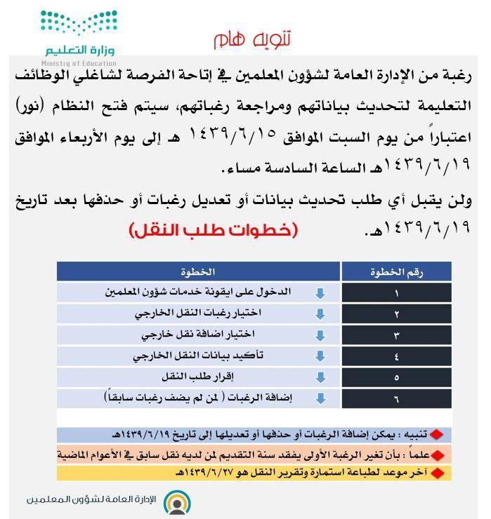 رابط نظام نور 1439 الرسمي لتسجيل الطلاب الجدد في الصف الأول الابتدائي حيث تم الإعلان من قبل وزارة التعليم بالمملكة العربية السعودية عن إتاحة التسجيل ع Education