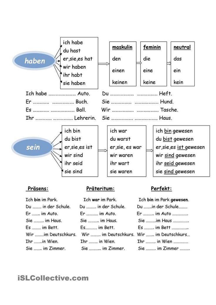 Wie lernt man am besten Deutsch? Flashcards | Quizlet