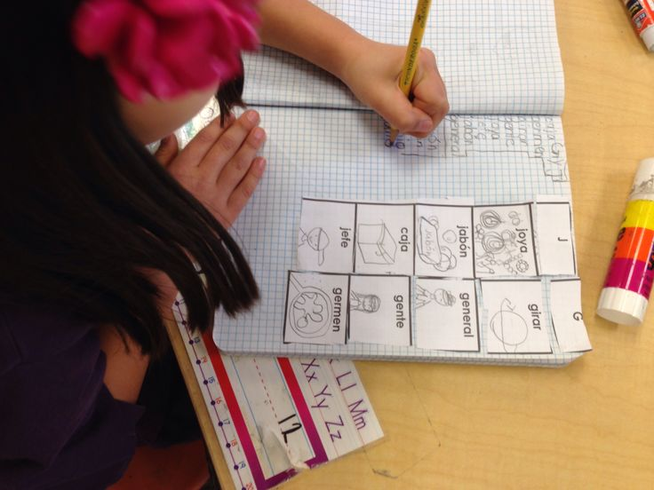 1000  images about word work and more in first grade