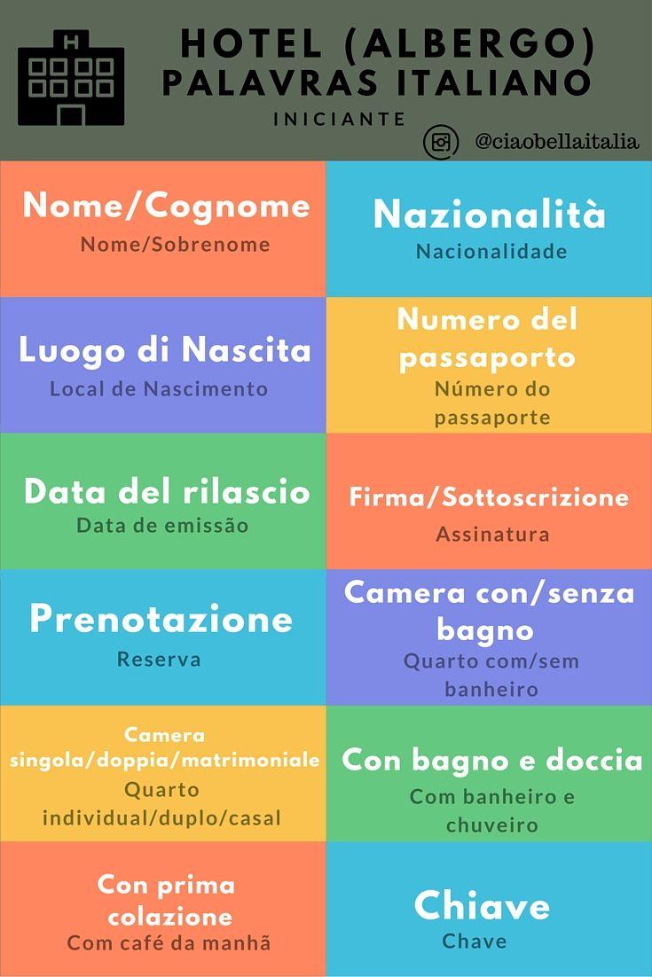 No hotel Infográfico: pequeno dicionário de italiano para viagem