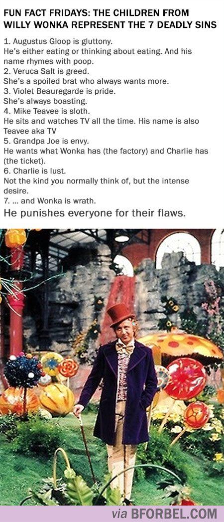 I knew the kids, bit Wonka... New insight
