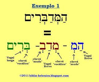 .:: Tanakh, a Bíblia Hebraica ::.: 2011