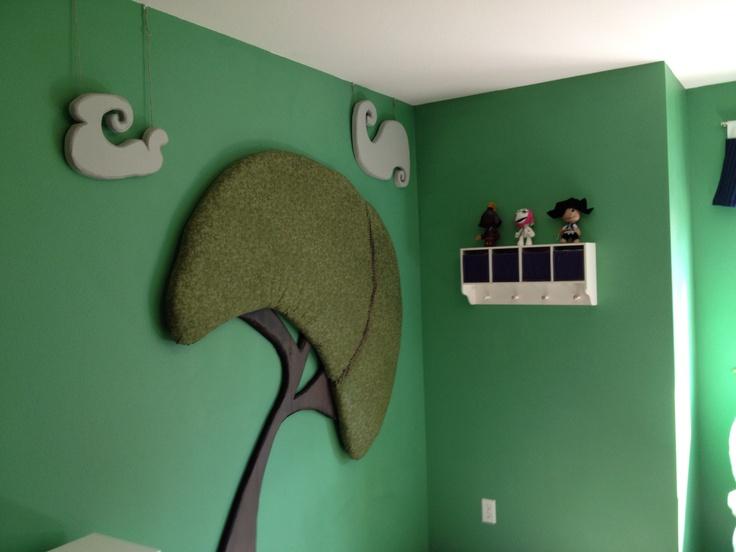 Little Big Planet room makeover