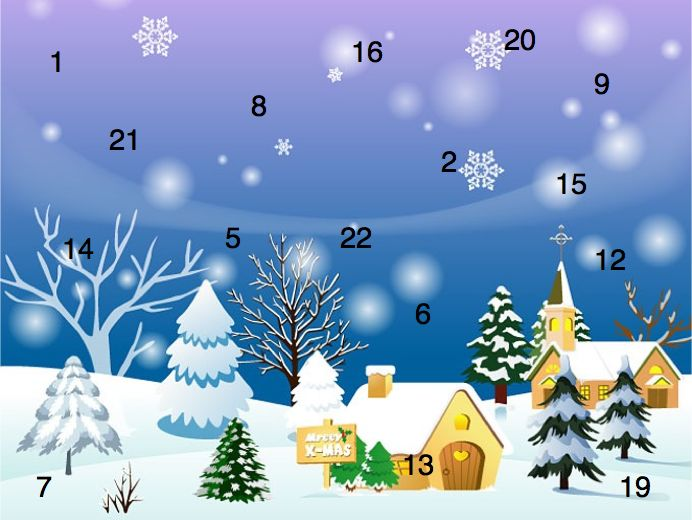 2C Julkalender - ThingLink