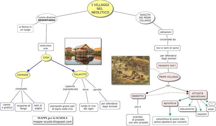 neolitico. i villaggi. lui.cmap.jpg (1600×938)