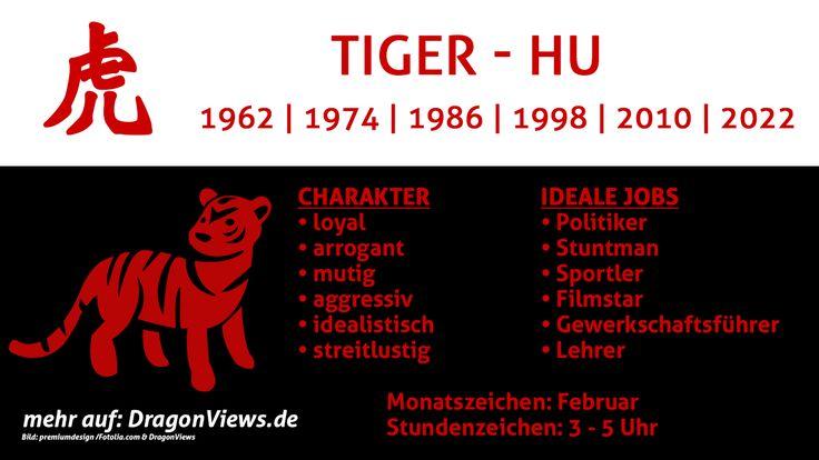Chinesische Tierkreiszeichen: Tiger - Fakten   © premiumdesign - fotolia.com / DragonViews