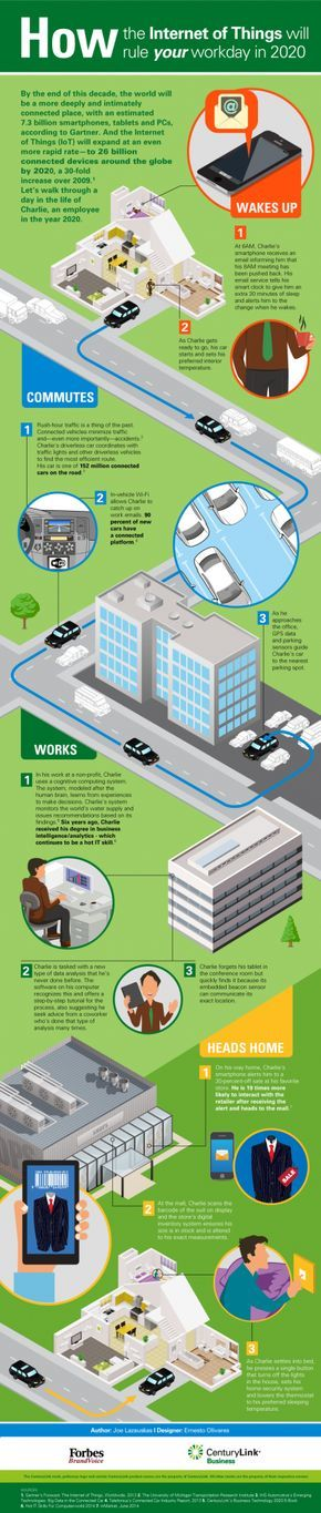 Internet of things,  IoT,  future